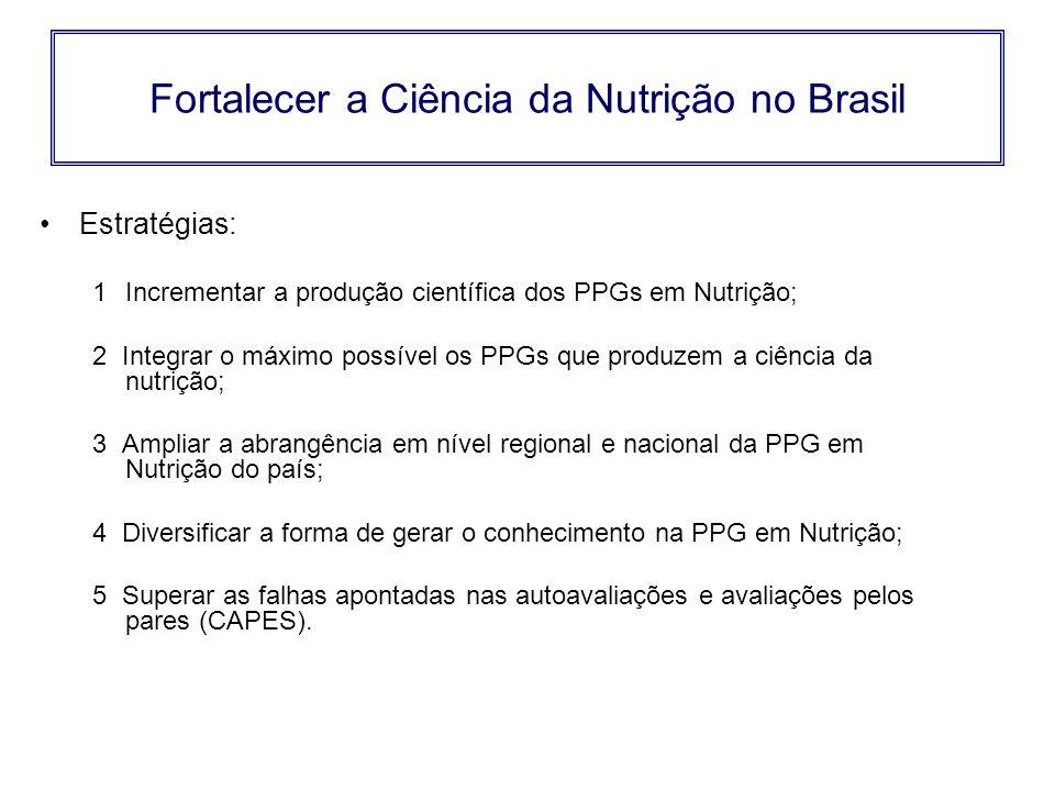 Fortalecer a Ciência da Nutrição no Brasil •Estratégias: 1Incrementar a produção científica dos PPGs em Nutrição; 2 Integrar o máximo possível os PPGs