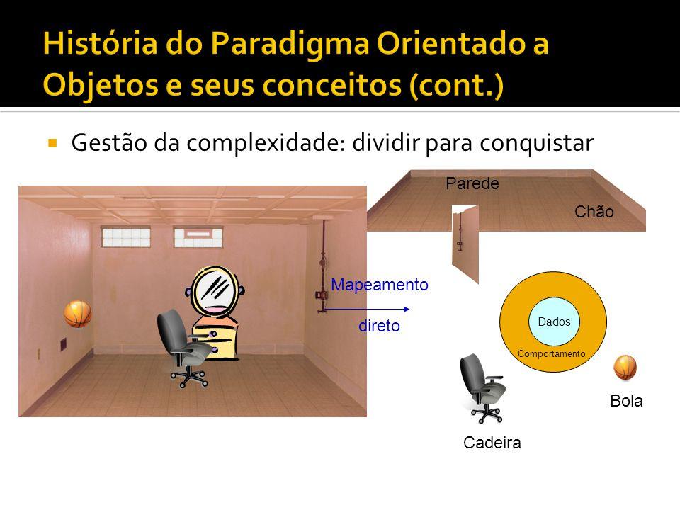  Gestão da complexidade: dividir para conquistar Bola Cadeira Chão Parede Mapeamento direto Dados Comportamento