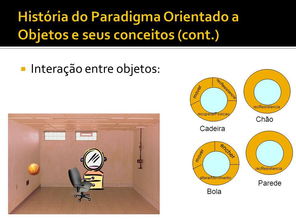  Interação entre objetos: mover encher alterarMovimento Bola Chão Parede Cadeira mover recResistencia recuperarPosicao recResistencia