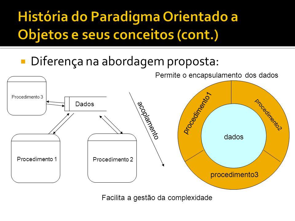  Diferença na abordagem proposta: Dados Procedimento 1 Procedimento 2 Procedimento 3 dados procedimento1 procedimento3 procedimento2 Permite o encaps