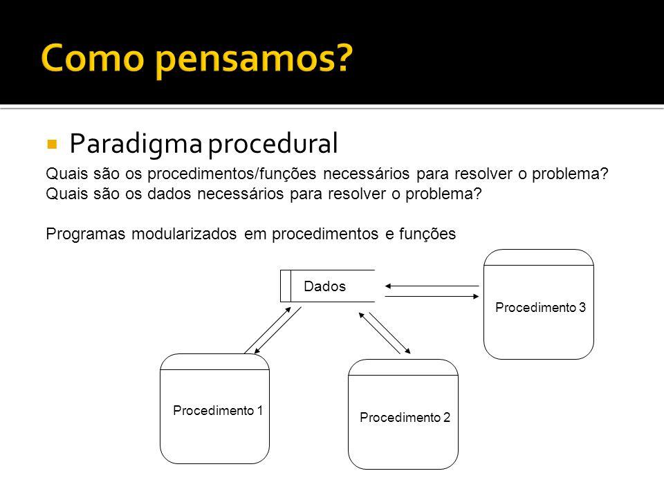  Paradigma procedural Dados Procedimento 1 Procedimento 2Procedimento 3 Quais são os procedimentos/funções necessários para resolver o problema? Quai