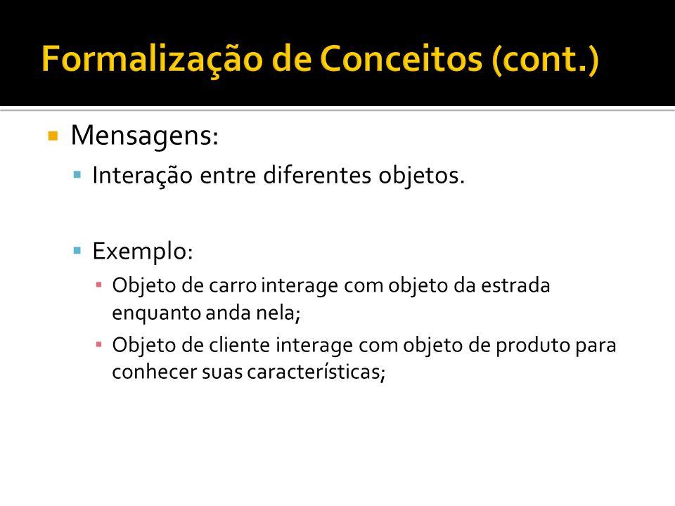  Mensagens:  Interação entre diferentes objetos.  Exemplo: ▪ Objeto de carro interage com objeto da estrada enquanto anda nela; ▪ Objeto de cliente