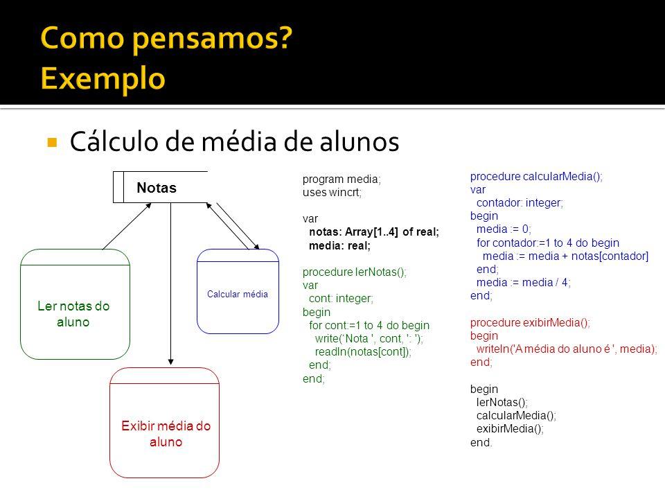  Cálculo de média de alunos Notas Ler notas do aluno Calcular média Exibir média do aluno program media; uses wincrt; var notas: Array[1..4] of real; media: real; procedure lerNotas(); var cont: integer; begin for cont:=1 to 4 do begin write('Nota , cont, : ); readln(notas[cont]); end; procedure calcularMedia(); var contador: integer; begin media := 0; for contador:=1 to 4 do begin media := media + notas[contador] end; media := media / 4; end; procedure exibirMedia(); begin writeln( A média do aluno é , media); end; begin lerNotas(); calcularMedia(); exibirMedia(); end.