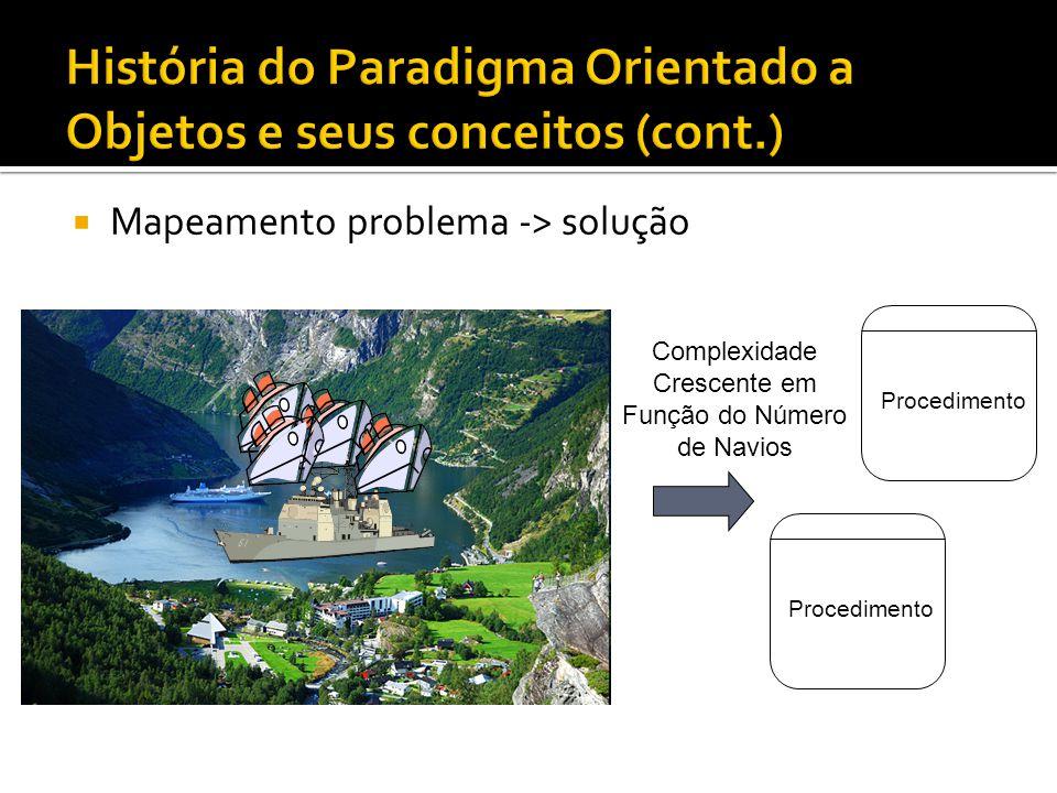  Mapeamento problema -> solução Procedimento Complexidade Crescente em Função do Número de Navios