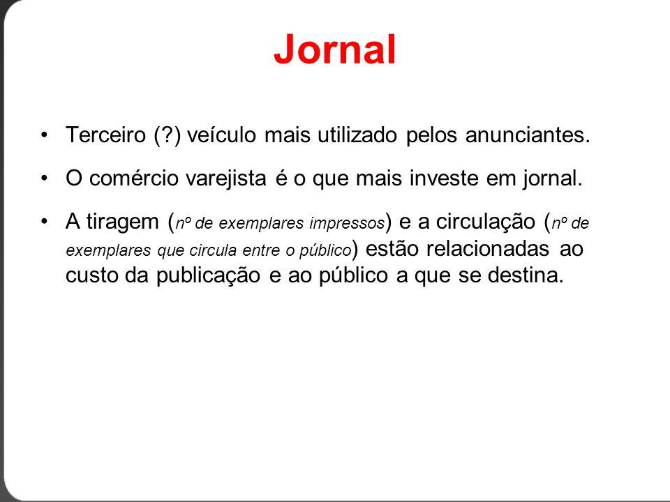 Jornal •Terceiro (?) veículo mais utilizado pelos anunciantes.