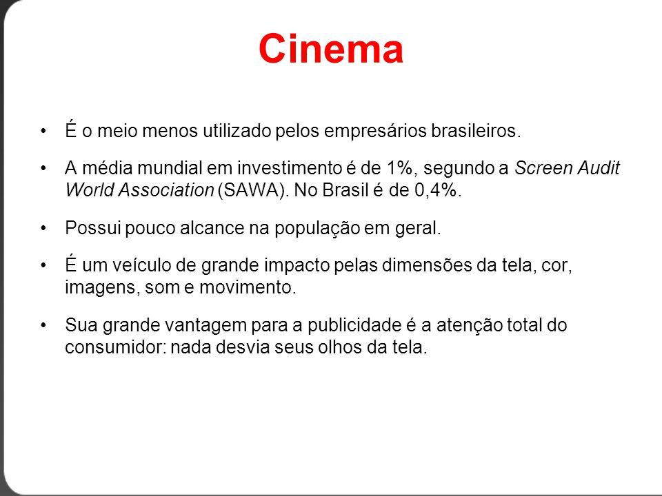 Cinema •É o meio menos utilizado pelos empresários brasileiros.