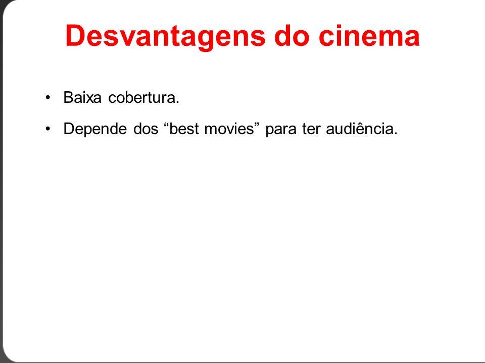 Desvantagens do cinema •Baixa cobertura. •Depende dos best movies para ter audiência.