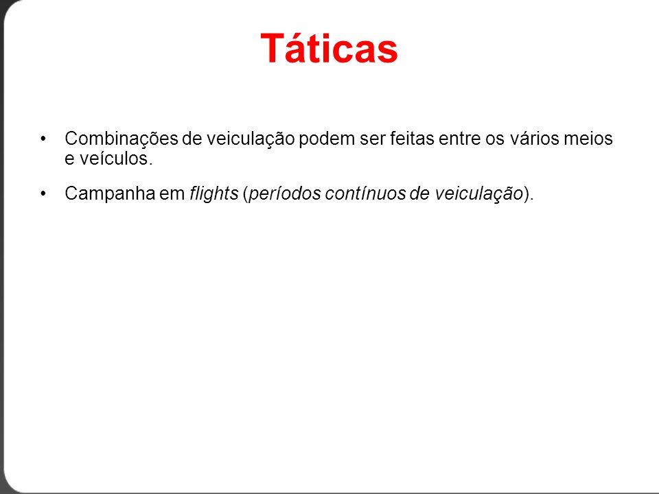 Táticas •Combinações de veiculação podem ser feitas entre os vários meios e veículos.