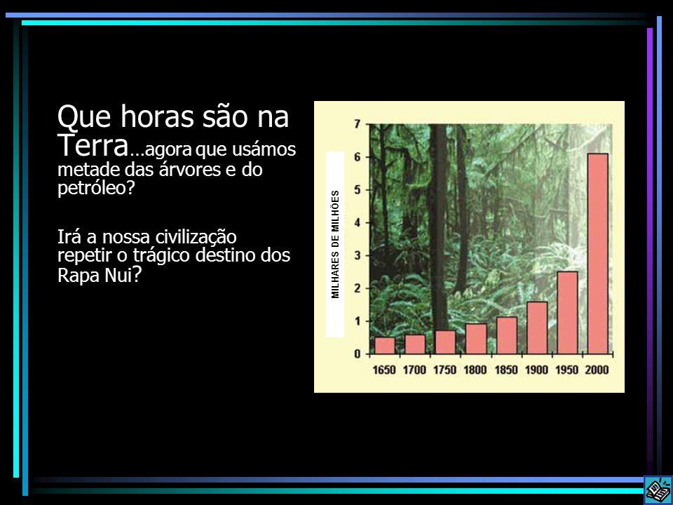What time is it on Earth… Que horas são na Terra …agora que usámos metade das árvores e do petróleo? Irá a nossa civilização repetir o trágico destino