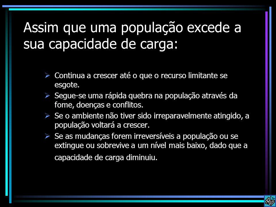 Assim que uma população excede a sua capacidade de carga:  Continua a crescer até o que o recurso limitante se esgote.  Segue-se uma rápida quebra n