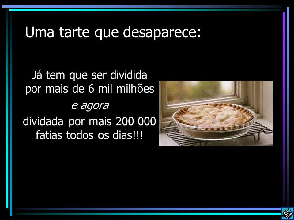 Uma tarte que desaparece: Já tem que ser dividida por mais de 6 mil milhões e agora dividada por mais 200 000 fatias todos os dias!!!