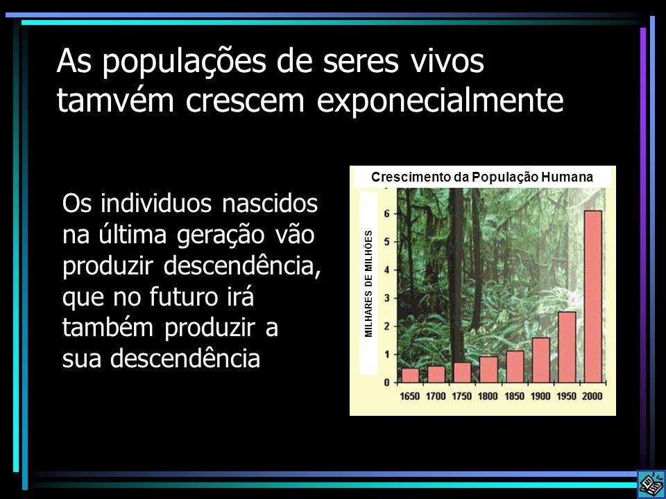 As populações de seres vivos tamvém crescem exponecialmente Os individuos nascidos na última geração vão produzir descendência, que no futuro irá tamb