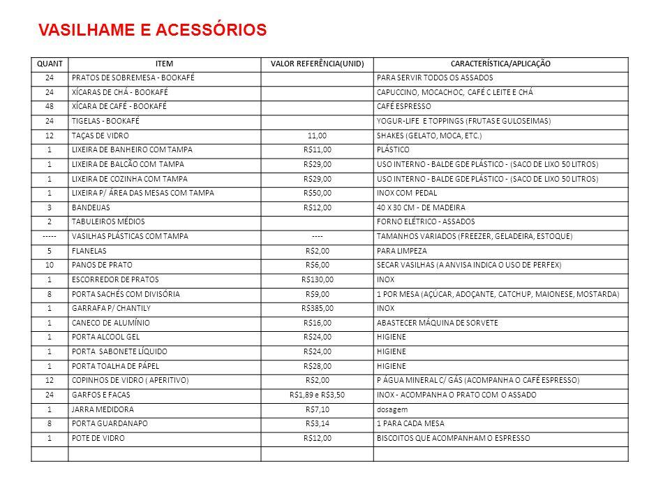 QUANTITEMVALOR REFERÊNCIA(UNID)CARACTERÍSTICA/APLICAÇÃO 24PRATOS DE SOBREMESA - BOOKAFÉPARA SERVIR TODOS OS ASSADOS 24XÍCARAS DE CHÁ - BOOKAFÉCAPUCCIN