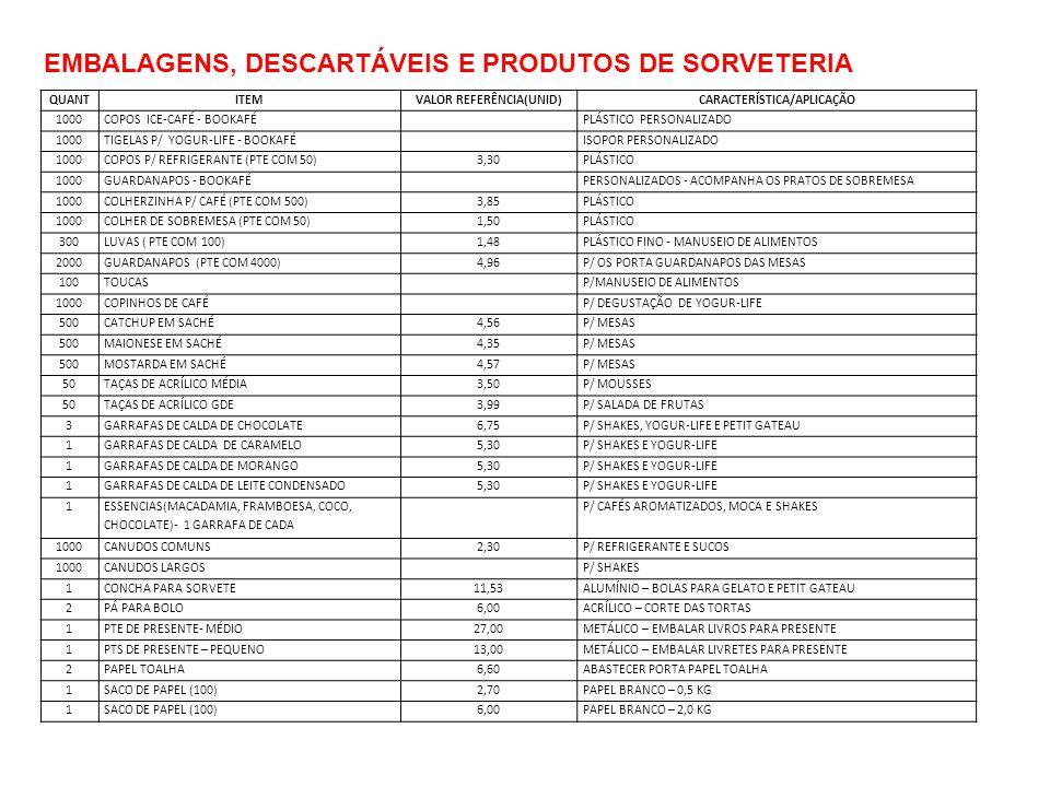 QUANTITEMVALOR REFERÊNCIA(UNID)CARACTERÍSTICA/APLICAÇÃO 1000COPOS ICE-CAFÉ - BOOKAFÉPLÁSTICO PERSONALIZADO 1000TIGELAS P/ YOGUR-LIFE - BOOKAFÉISOPOR P