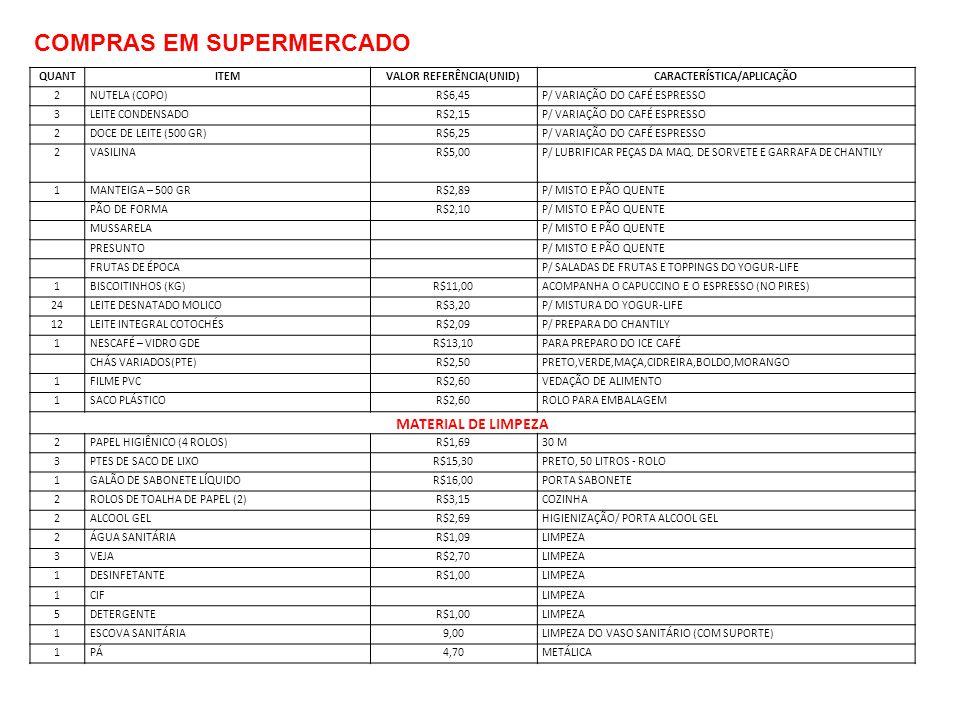 QUANTITEMVALOR REFERÊNCIA(UNID)CARACTERÍSTICA/APLICAÇÃO 2NUTELA (COPO)R$6,45P/ VARIAÇÃO DO CAFÉ ESPRESSO 3LEITE CONDENSADOR$2,15P/ VARIAÇÃO DO CAFÉ ES