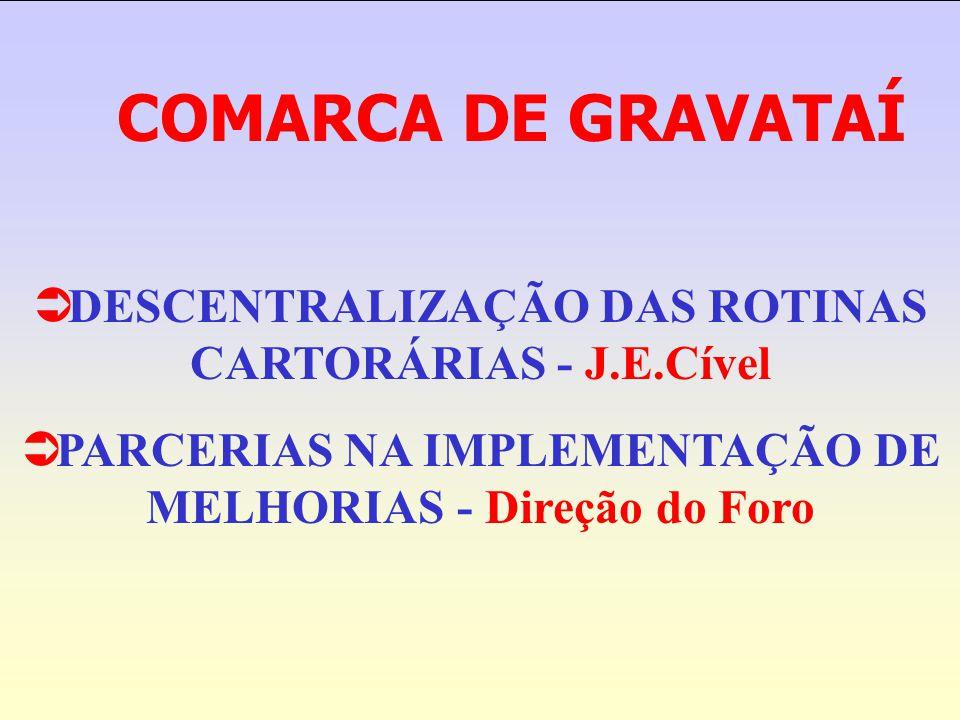  DESCENTRALIZAÇÃO DAS ROTINAS CARTORÁRIAS - J.E.Cível  PARCERIAS NA IMPLEMENTAÇÃO DE MELHORIAS - Direção do Foro COMARCA DE GRAVATAÍ