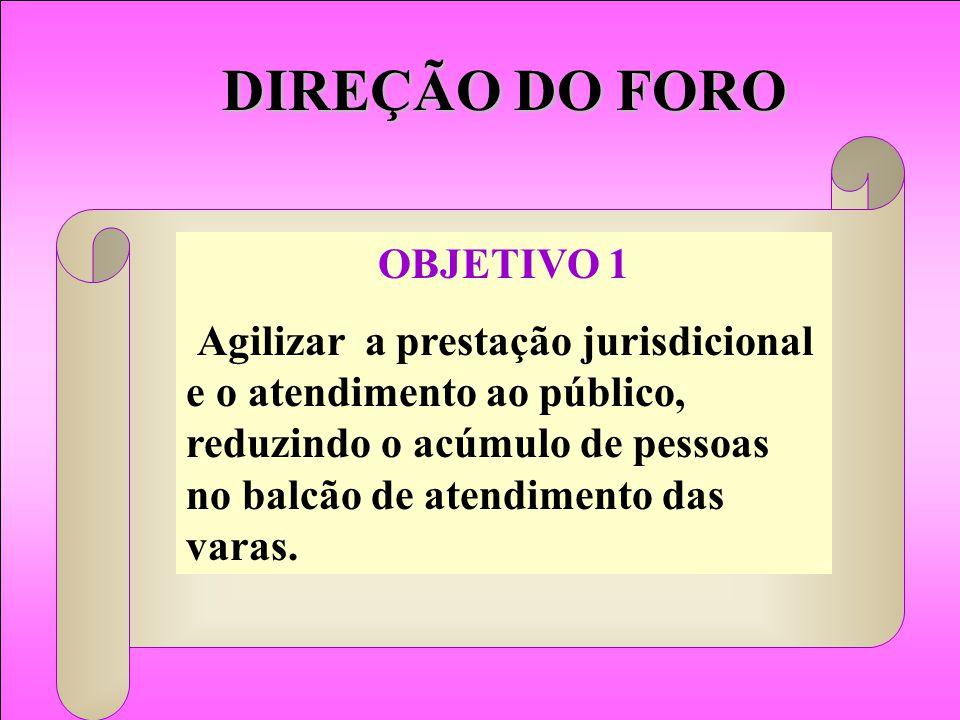 DIREÇÃO DO FORO OBJETIVO 1 Agilizar a prestação jurisdicional e o atendimento ao público, reduzindo o acúmulo de pessoas no balcão de atendimento das varas.