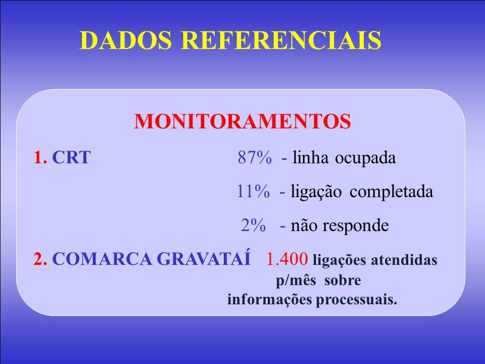 DADOS REFERENCIAIS MONITORAMENTOS 1.