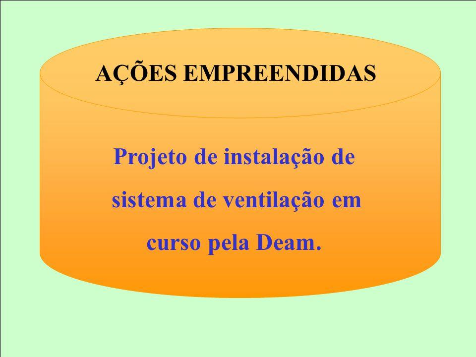 AÇÕES EMPREENDIDAS Projeto de instalação de sistema de ventilação em curso pela Deam.