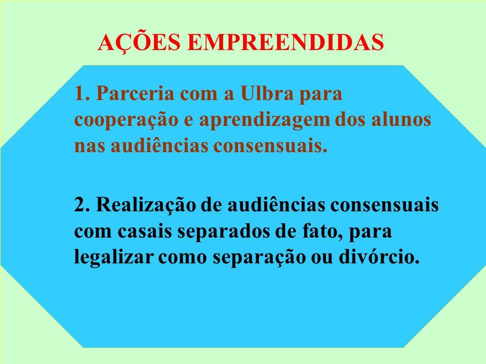 AÇÕES EMPREENDIDAS 1.