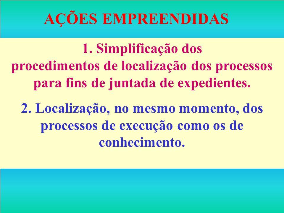 AÇÕES EMPREENDIDAS 3.Compartilhamento do conhecimento jurídico e cartorário entre os colegas.