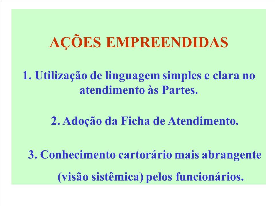 AÇÕES EMPREENDIDAS 1.Utilização de linguagem simples e clara no atendimento às Partes.
