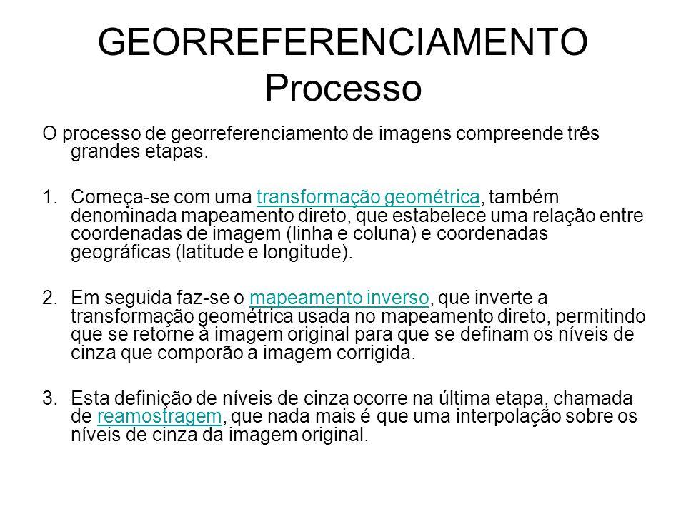 GEORREFERENCIAMENTO Processo O processo de georreferenciamento de imagens compreende três grandes etapas. 1.Começa-se com uma transformação geométrica