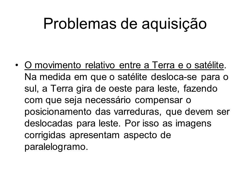 Problemas de aquisição •O movimento relativo entre a Terra e o satélite. Na medida em que o satélite desloca-se para o sul, a Terra gira de oeste para