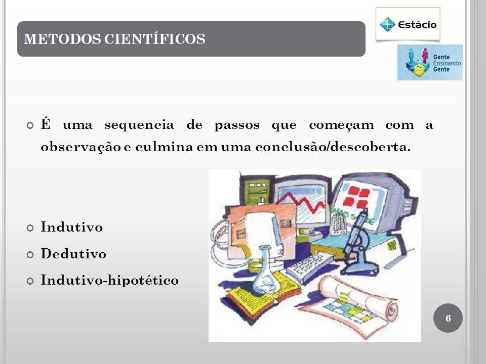 É uma sequencia de passos que começam com a observação e culmina em uma conclusão/descoberta.