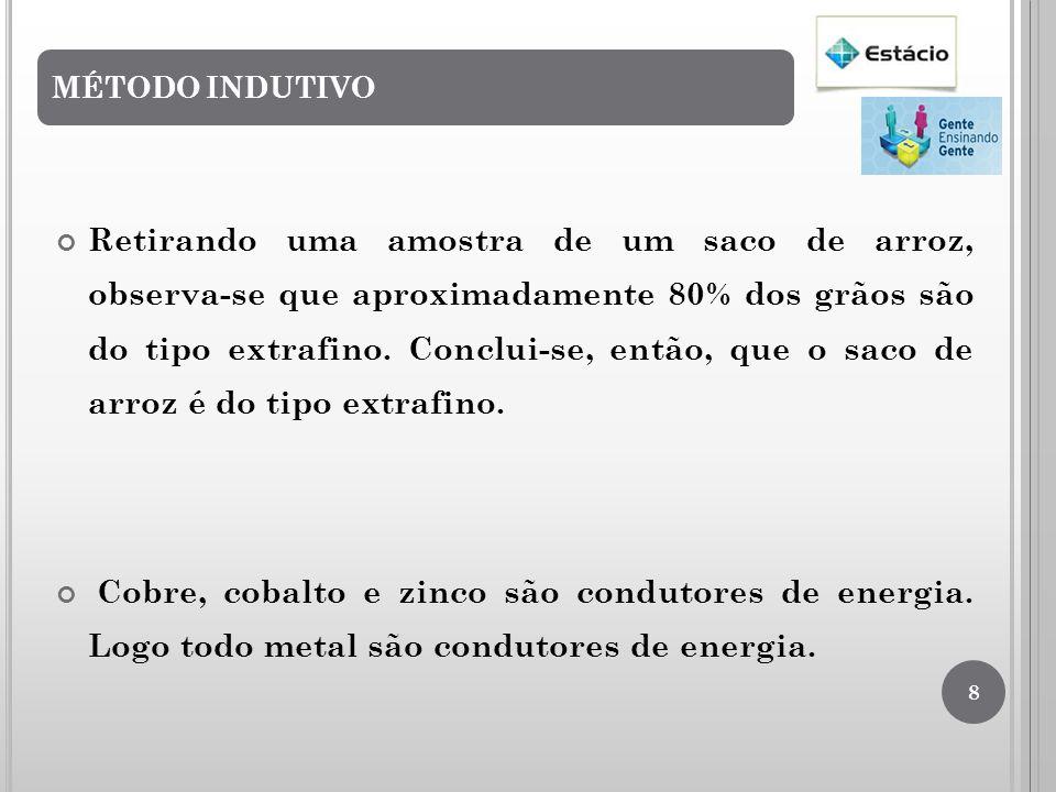O método indutivo se distribui em três etapas: 1.Observação dos fenômenos ; 2.