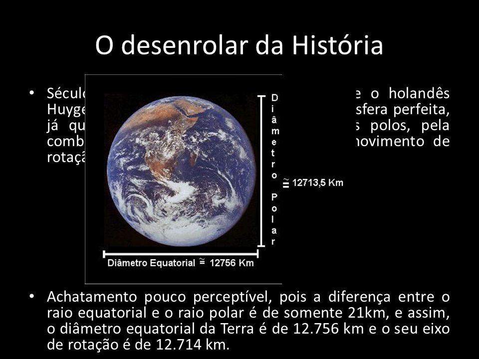 O desenrolar da História • Século XVII, Elipsoide - o inglês Newton e o holandês Huygens afirmaram que a Terra não era um esfera perfeita, já que poss