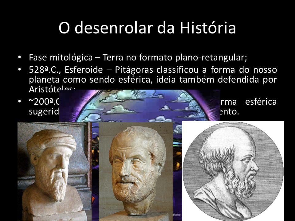 O desenrolar da História • Fase mitológica – Terra no formato plano-retangular; • 528ª.C., Esferoide – Pitágoras classificou a forma do nosso planeta