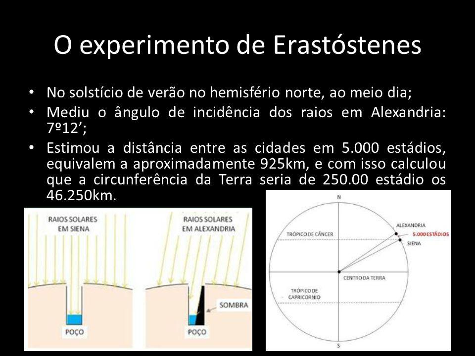 O experimento de Erastóstenes • No solstício de verão no hemisfério norte, ao meio dia; • Mediu o ângulo de incidência dos raios em Alexandria: 7º12';