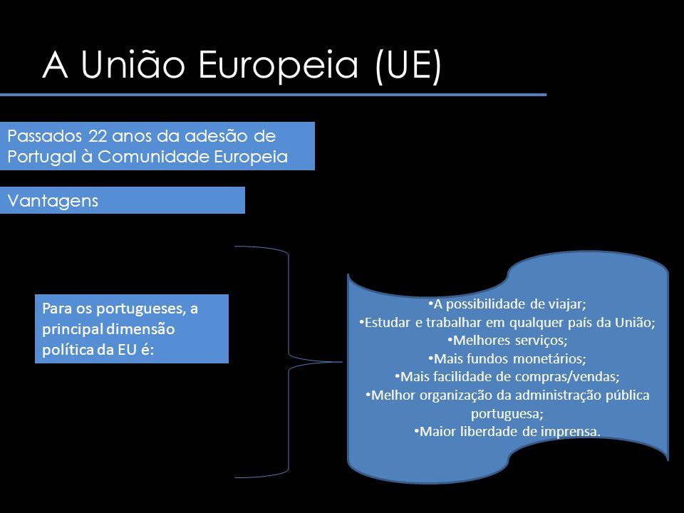 A União Europeia (UE) • Sanções da Comissão Europeia no caso das metas estabelecidas não serem atingidas; • Perca de controlo dos recursos nacionais devido às quotas europeias; • Expõe o nosso mercado à concorrência dos restantes países.