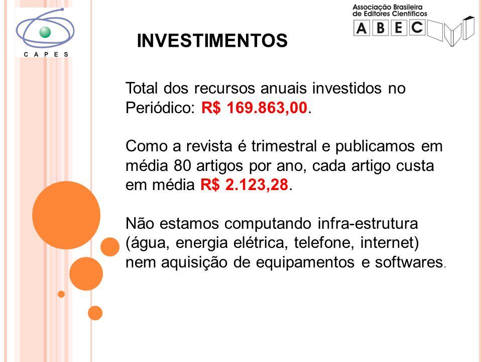Total dos recursos anuais investidos no Periódico: R$ 169.863,00.