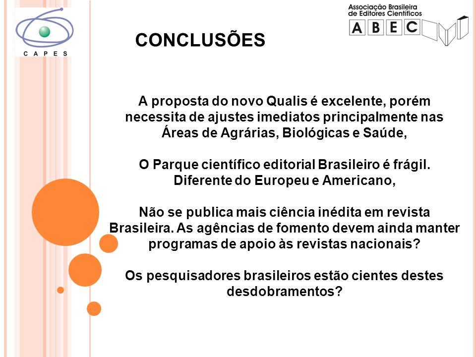 A proposta do novo Qualis é excelente, porém necessita de ajustes imediatos principalmente nas Áreas de Agrárias, Biológicas e Saúde, O Parque científico editorial Brasileiro é frágil.