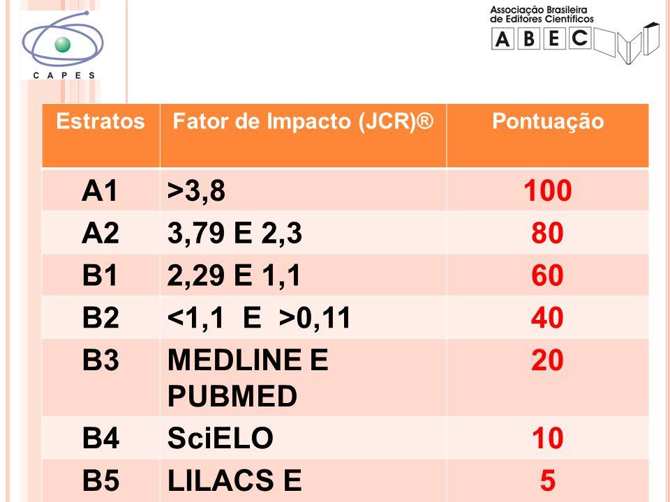 EstratosFator de Impacto (JCR)®Pontuação A1>3,8100 A23,79 E 2,380 B12,29 E 1,160 B2 0,1140 B3MEDLINE E PUBMED 20 B4SciELO10 B5LILACS E LATINDEX 5