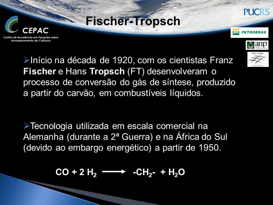 Fischer-Tropsch  Início na década de 1920, com os cientistas Franz Fischer e Hans Tropsch (FT) desenvolveram o processo de conversão do gás de síntes