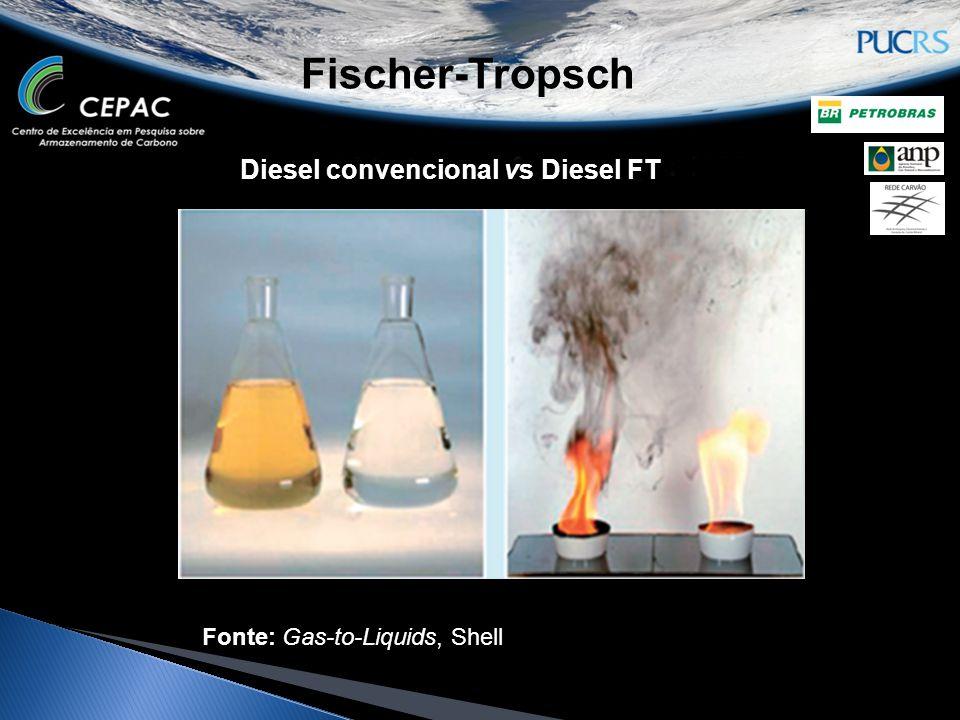Fischer-Tropsch Diesel convencional vs Diesel FT Fonte: Gas-to-Liquids, Shell