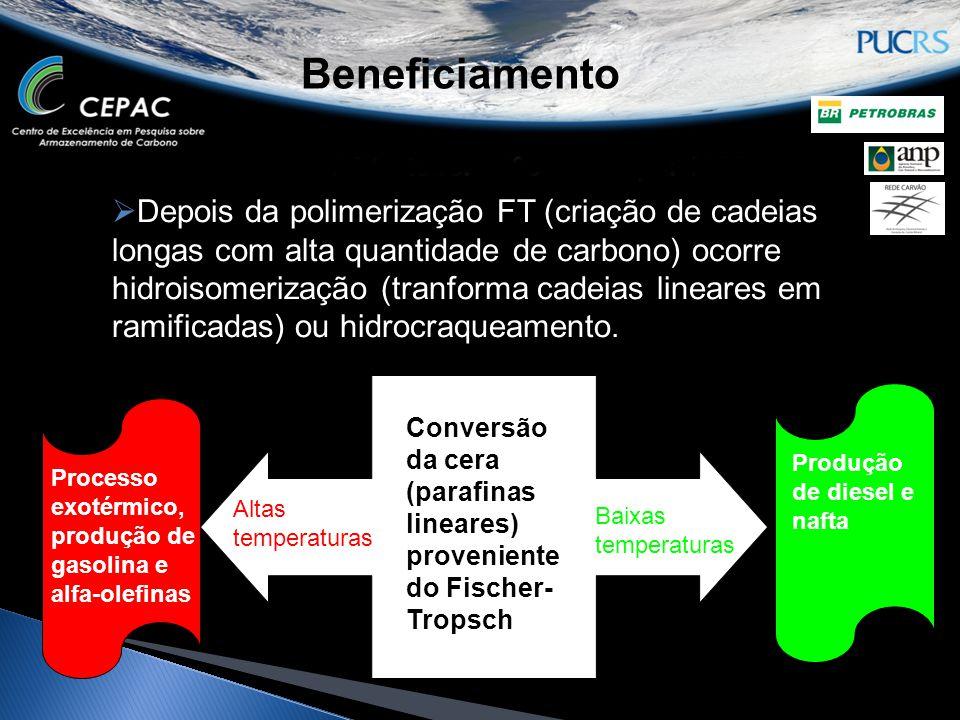 Beneficiamento Processo FT  Depois da polimerização FT (criação de cadeias longas com alta quantidade de carbono) ocorre hidroisomerização (tranforma