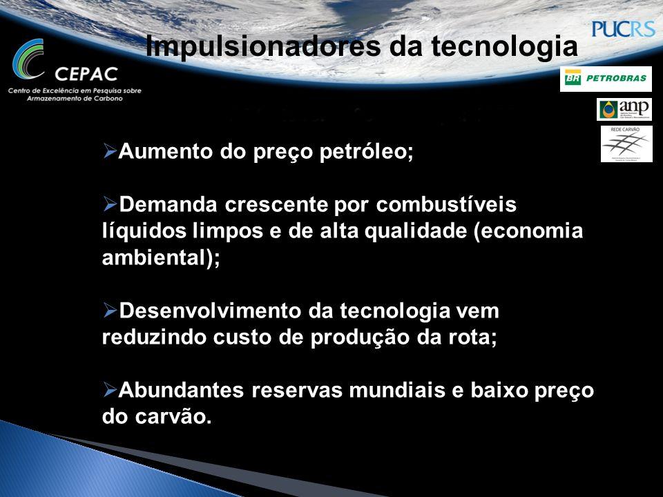  Aumento do preço petróleo;  Demanda crescente por combustíveis líquidos limpos e de alta qualidade (economia ambiental);  Desenvolvimento da tecno