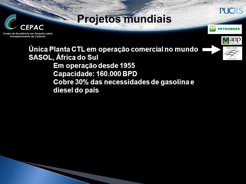 Única Planta CTL em operação comercial no mundo SASOL, África do Sul Em operação desde 1955 Capacidade: 160.000 BPD Cobre 30% das necessidades de gaso