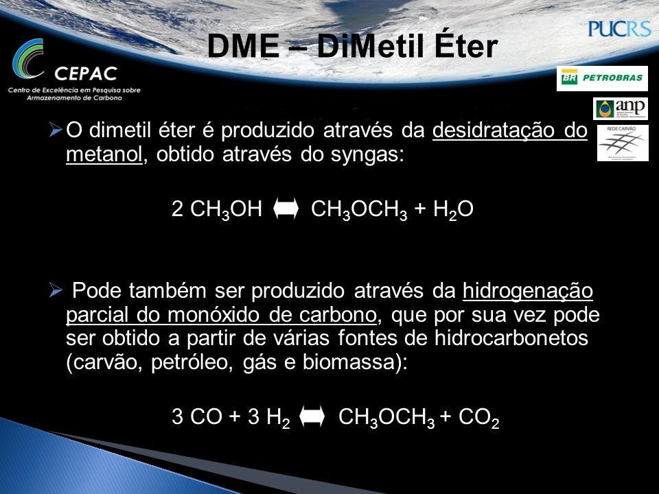  O dimetil éter é produzido através da desidratação do metanol, obtido através do syngas: 2 CH 3 OH CH 3 OCH 3 + H 2 O  Pode também ser produzido at