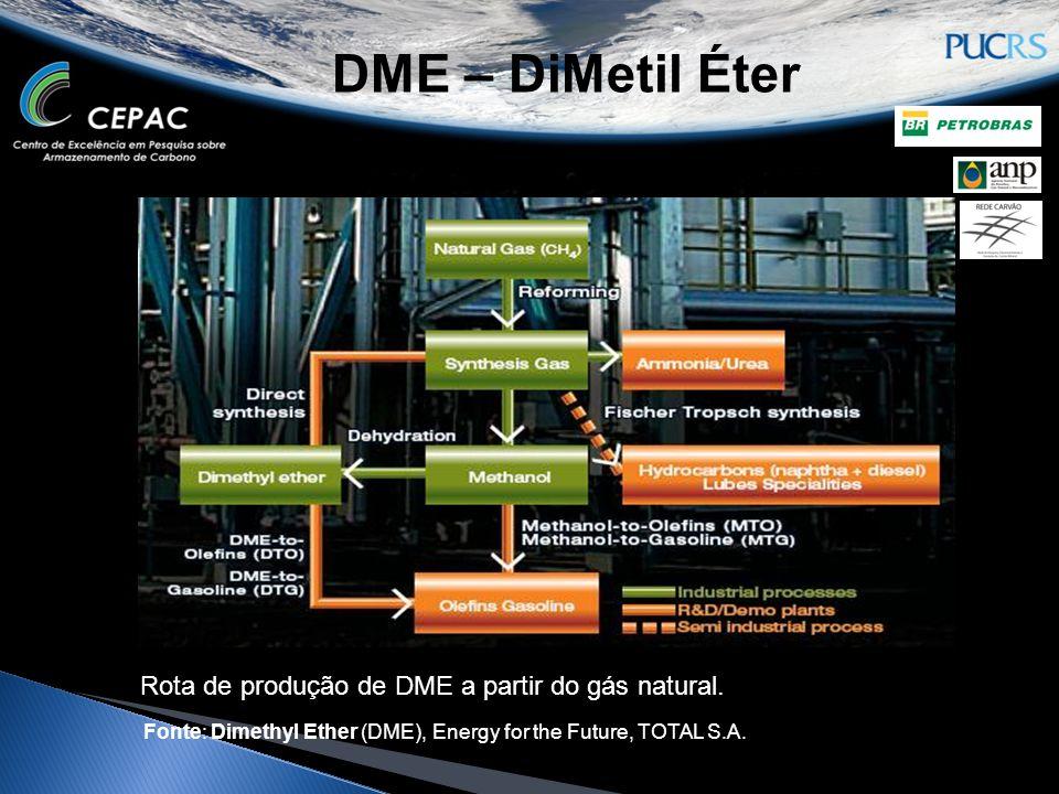 DME – DiMetil Éter Rota de produção de DME a partir do gás natural. Fonte: Dimethyl Ether (DME), Energy for the Future, TOTAL S.A.