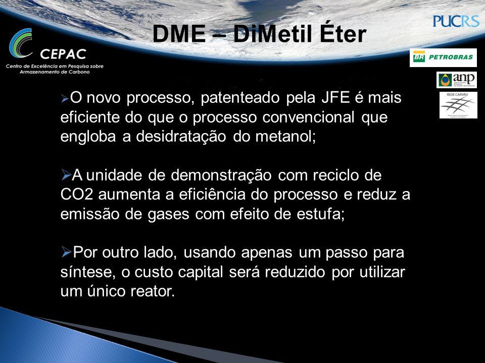 DME – DiMetil Éter  O novo processo, patenteado pela JFE é mais eficiente do que o processo convencional que engloba a desidratação do metanol;  A u