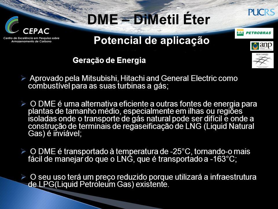 Potencial de aplicação Geração de Energia  Aprovado pela Mitsubishi, Hitachi and General Electric como combustível para as suas turbinas a gás;  O D