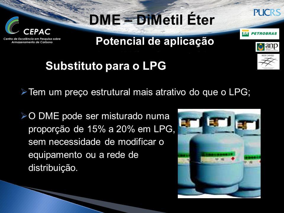 DME – DiMetil Éter Potencial de aplicação Substituto para o LPG  Tem um preço estrutural mais atrativo do que o LPG;  O DME pode ser misturado numa