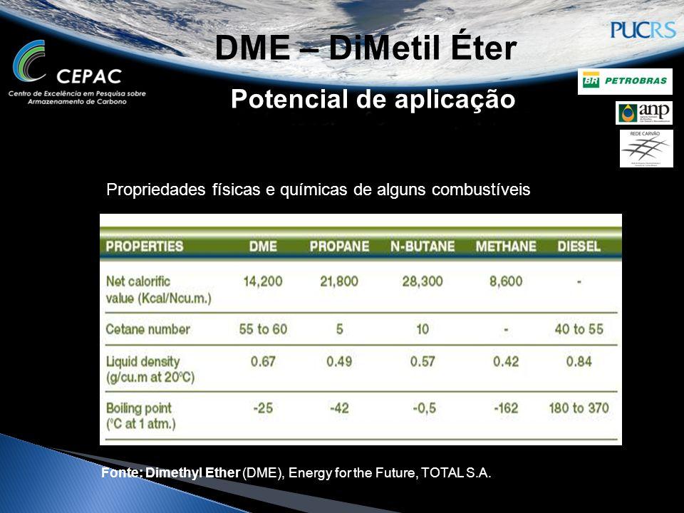 DME – DiMetil Éter Potencial de aplicação Propriedades físicas e químicas de alguns combustíveis Fonte: Dimethyl Ether (DME), Energy for the Future, T