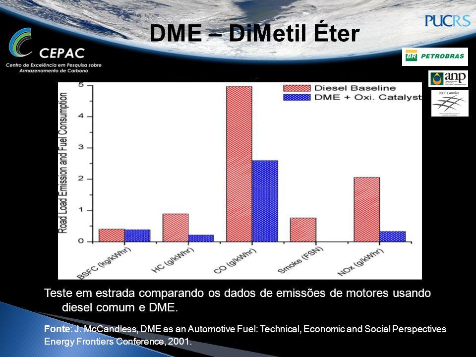 DME – DiMetil Éter Teste em estrada comparando os dados de emissões de motores usando diesel comum e DME. Fonte: J. McCandless, DME as an Automotive F