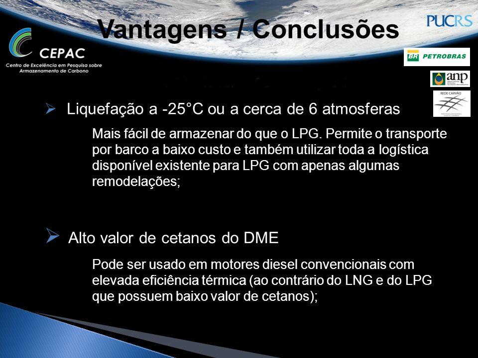 Vantagens / Conclusões  Liquefação a -25°C ou a cerca de 6 atmosferas Mais fácil de armazenar do que o LPG. Permite o transporte por barco a baixo cu